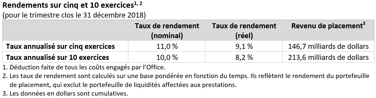 5-10-return-FR-2019